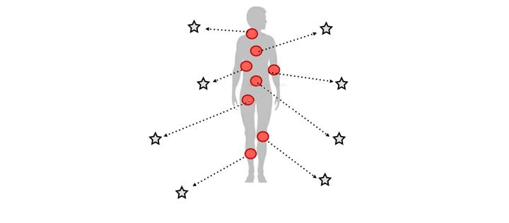 Мануальная терапия позвоночника петрозаводск